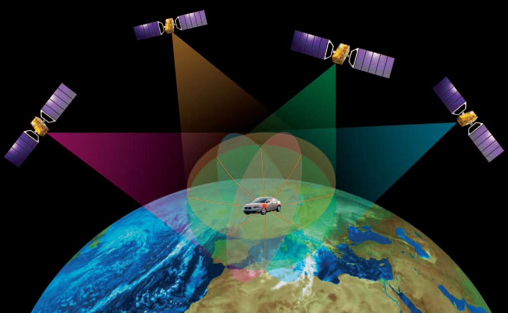 How satellite navigation works