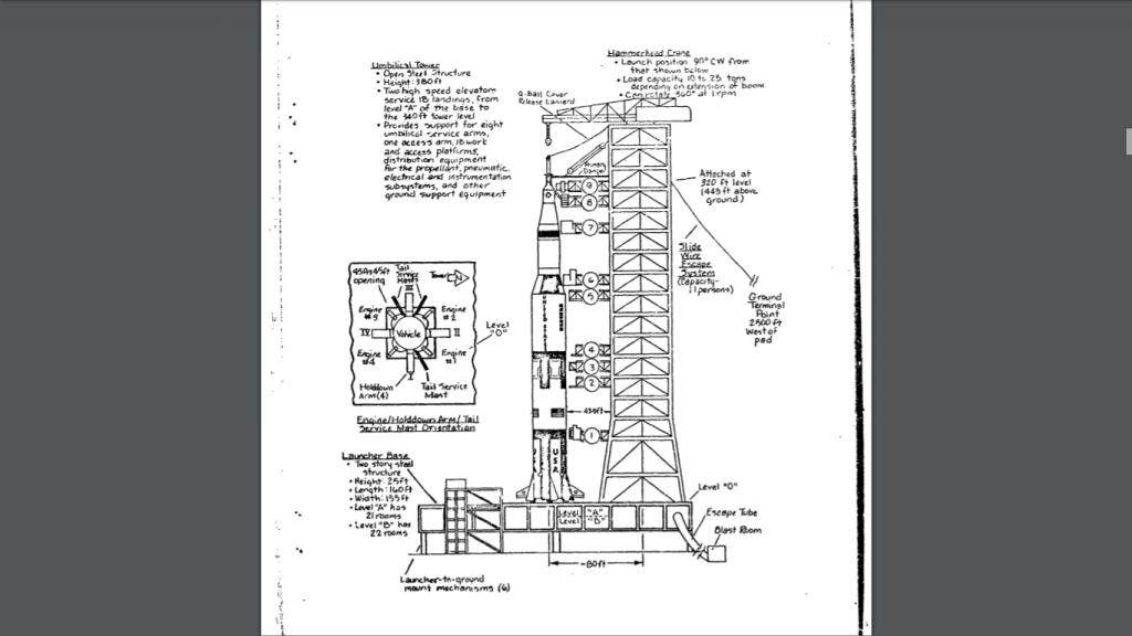 Apollo 11 umbilical tower