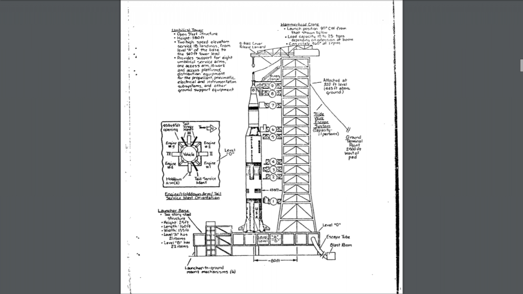Apollo 11 umbilical tower